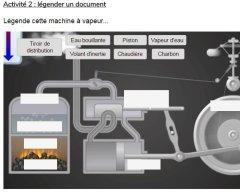 L'invention de la machine à vapeur